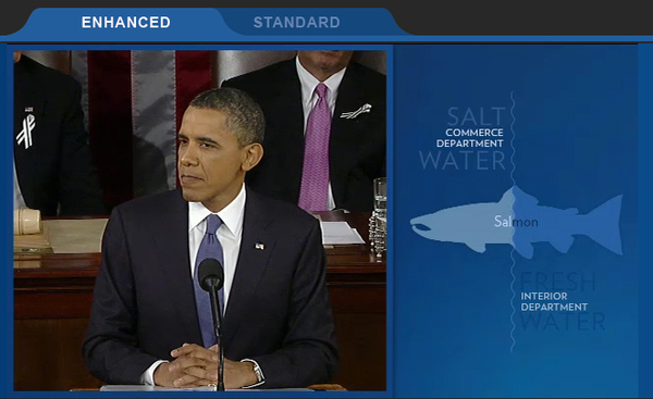 A screengrab from Obama's state of the union address, showing an illustration of a bisected salmon next to him.