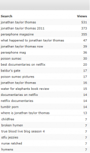 List of Persephone search terms, including JTT and hymens