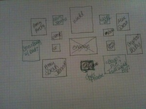Picture of a plan for hanging pictures on graph paper
