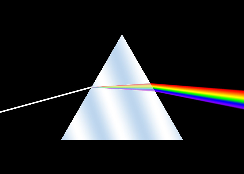 prism scattering white light into its components