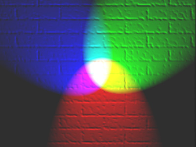 red, green, and blue lights combining to form other colors