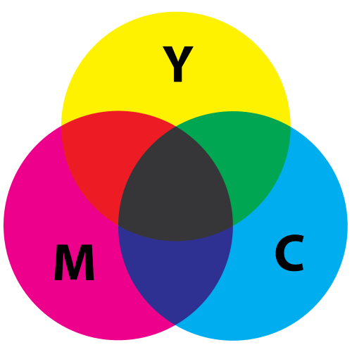 diagram of subtractive color mixing