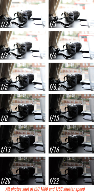 A guide showing the effects of different aperture modes.