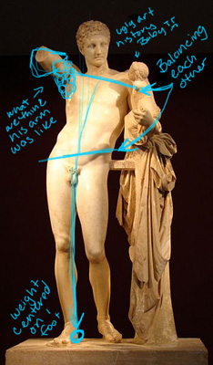 Hermes With Infant Dionysus by Praxiteles