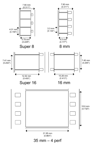 Diagram comparison of small format films: Super 8, 8mm, Super 16, 16mm, and 35mm