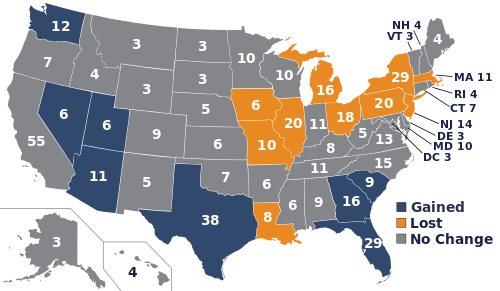 Map of the United States with the number of electoral votes each state receives noted and some states shaded in different colors to indicate that they gained or lost votes.