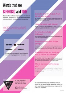 Biphobic words infographic by Clinton Andor