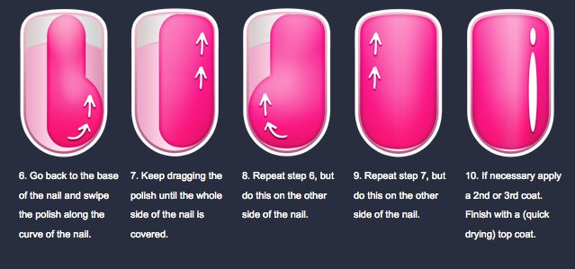 infographic on nail polish application, showing the progression of polish application over five different nails.