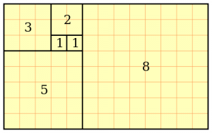 Grid with squares with sides of 1, 1, 2, 3, 5, and 8 units long, arranged in a spiral pattern