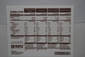 Picture of nutritional facts information