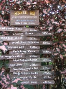 A sign at the Honolulu Zoo with arrows showing the distance to other famous zoos.