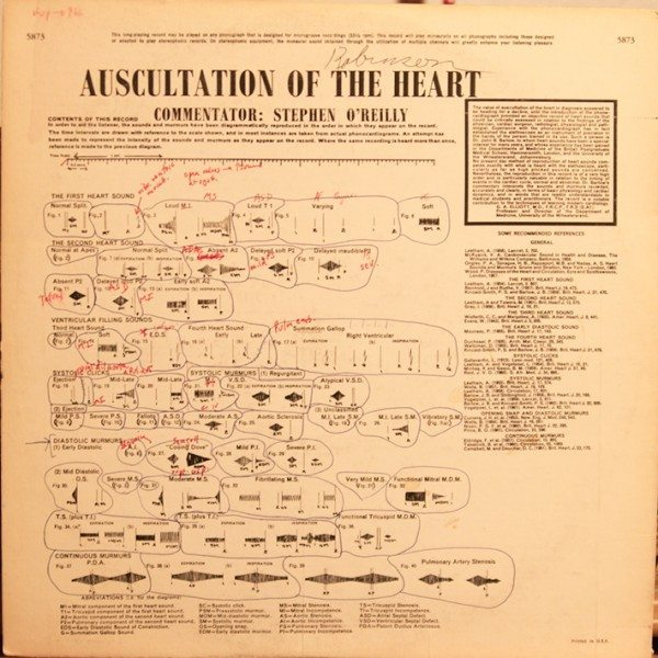 Auscultation of The Heart by J.B. Barlow and W.A. Pocock - back cover