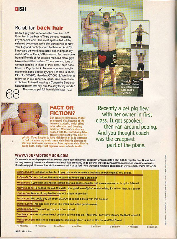 Jane Magazine April 2001 Dish on Random