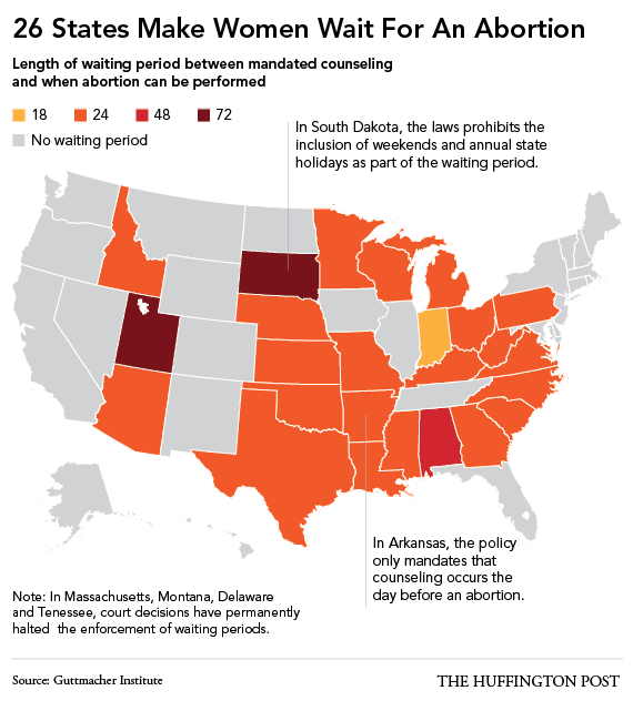 Map of U.S. color-coded to show which states have 18, 24, 48, and 72 hour waiting periods for abortions.