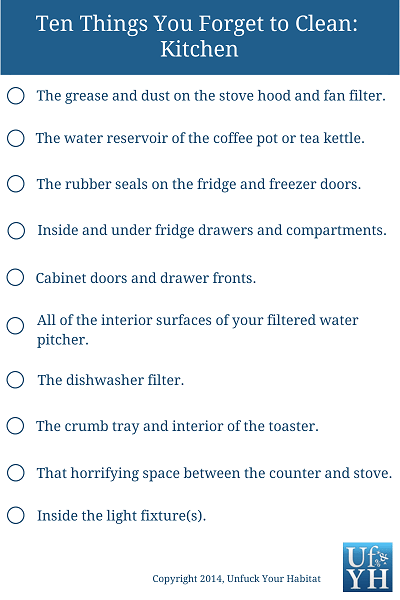 Checklist of things to clean in a kitchen.